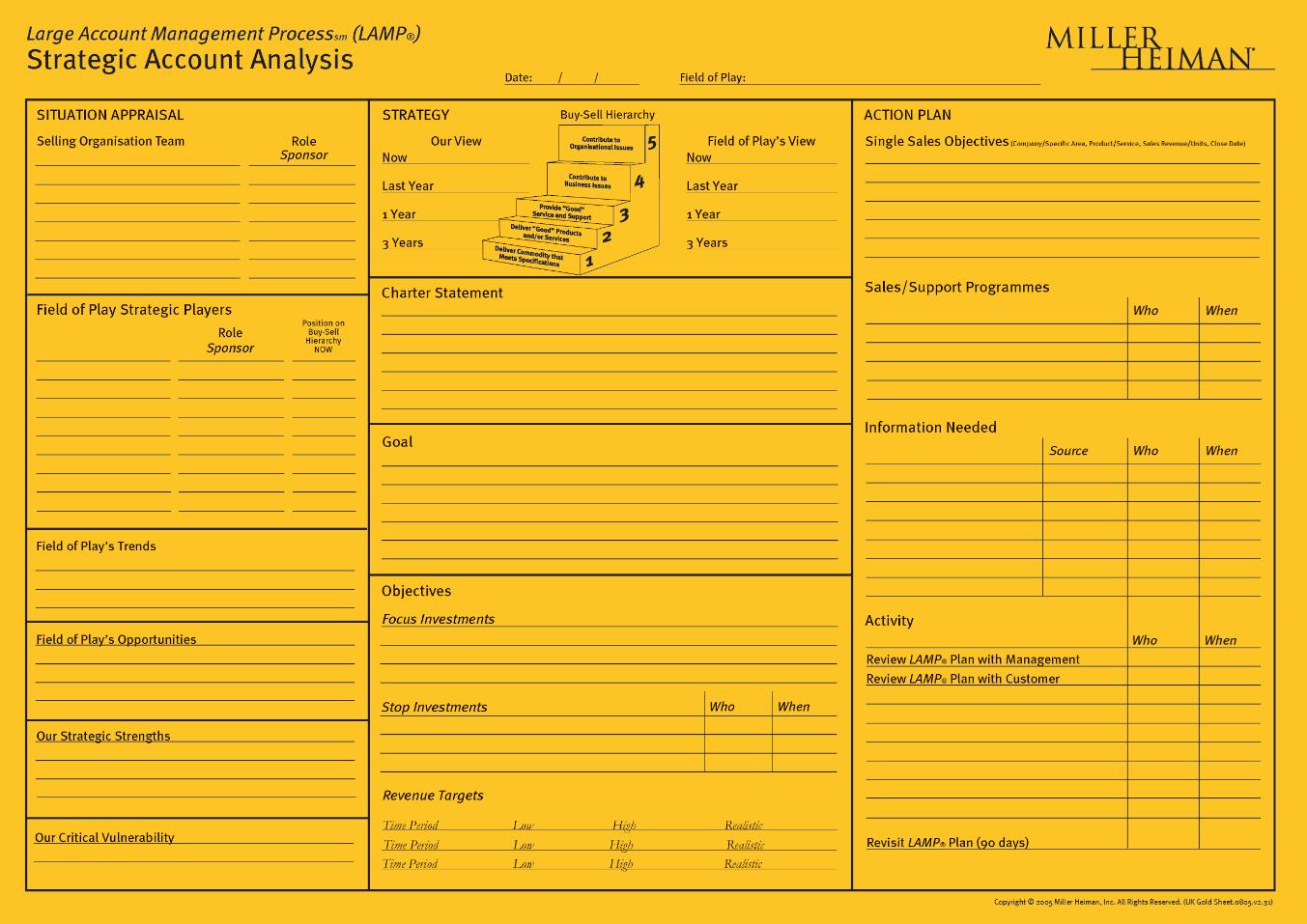 Miller heiman business plan